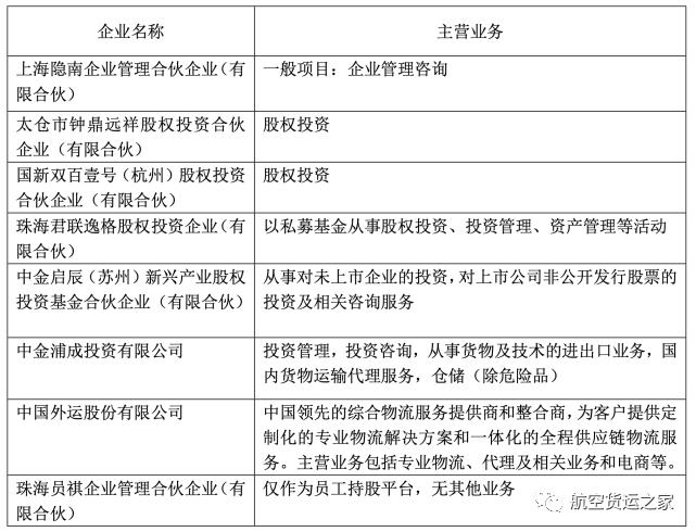 南航货运混改落地:物流增资33.55亿元,引入8家投资者